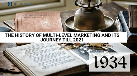 The history of Multi-level marketing and its journey till 2021