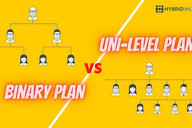 Binary Plan vs Unilevel Plan | Hybrid MLM Software